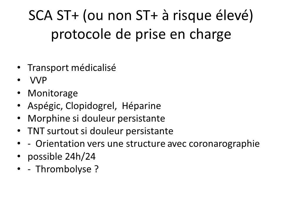 SCA ST+ (ou non ST+ à risque élevé) protocole de prise en charge