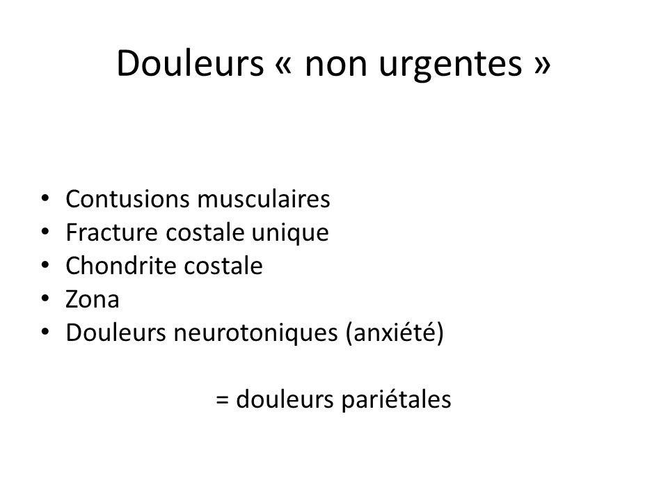 Douleurs « non urgentes »