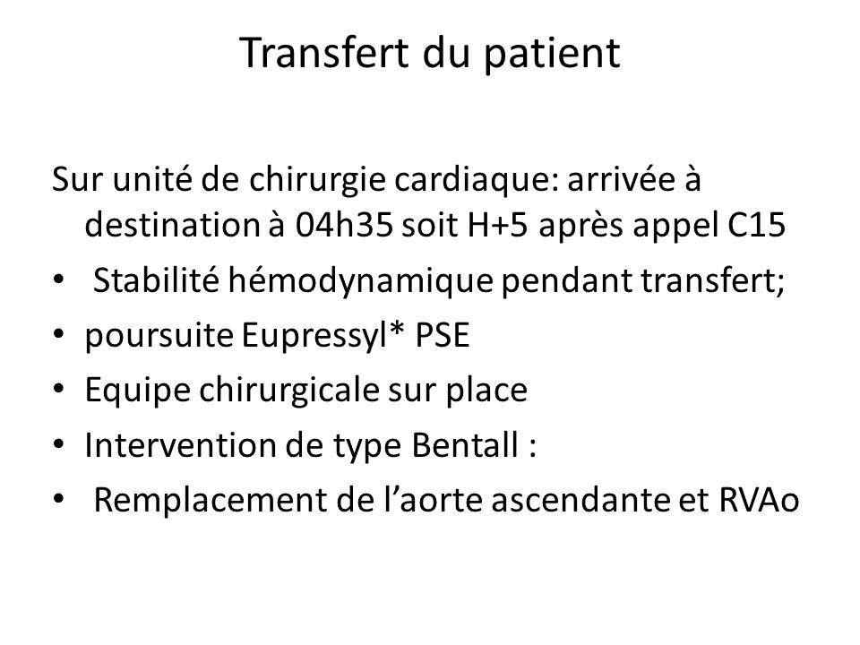 Transfert du patient Sur unité de chirurgie cardiaque: arrivée à destination à 04h35 soit H+5 après appel C15.