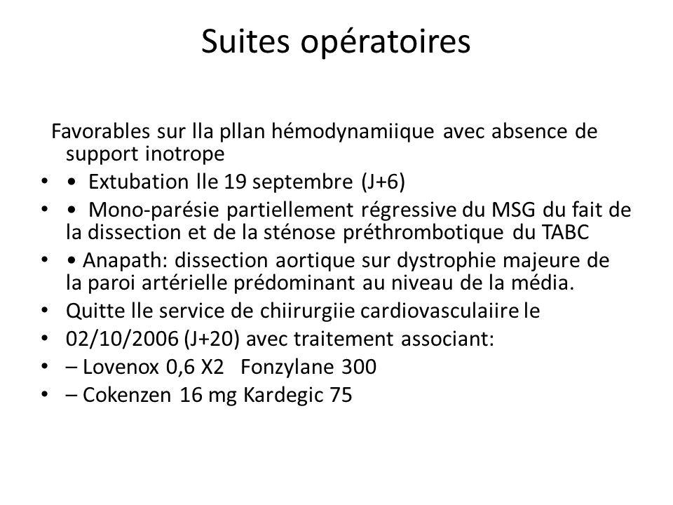 Suites opératoires Favorables sur lla pllan hémodynamiique avec absence de support inotrope. • Extubation lle 19 septembre (J+6)