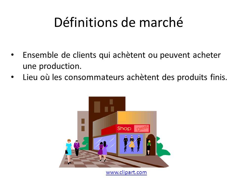 Définitions de marché Ensemble de clients qui achètent ou peuvent acheter. une production. Lieu où les consommateurs achètent des produits finis.