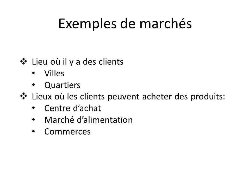 Exemples de marchés Lieu où il y a des clients Villes Quartiers