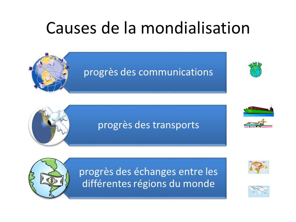 Causes de la mondialisation