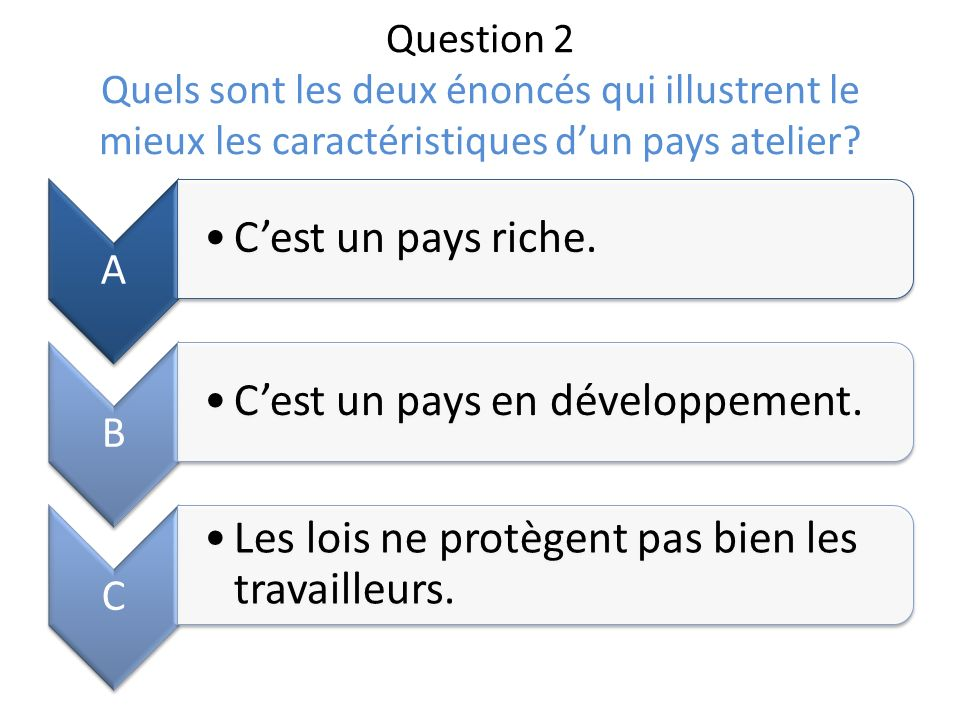 Question 2 Quels sont les deux énoncés qui illustrent le mieux les caractéristiques d'un pays atelier