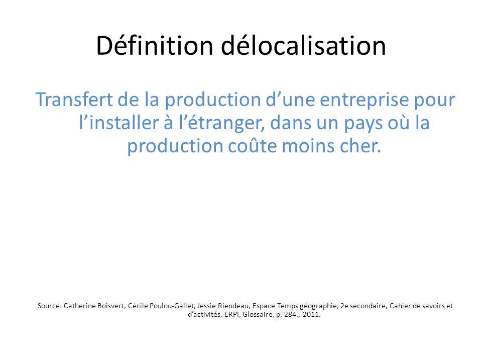 Définition délocalisation