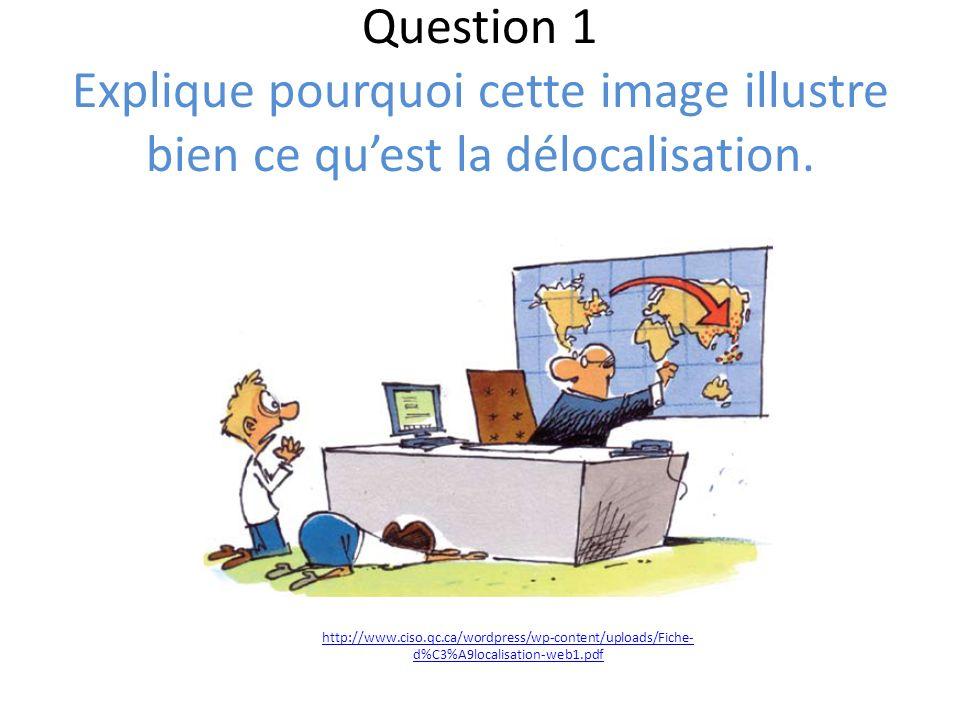 Question 1 Explique pourquoi cette image illustre bien ce qu'est la délocalisation.