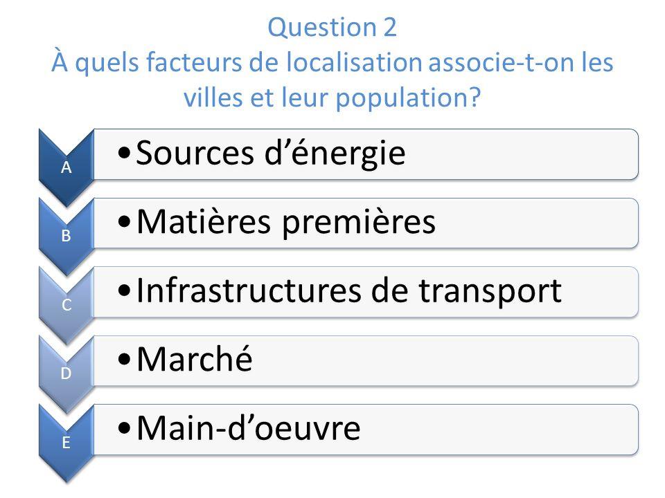 Question 2 À quels facteurs de localisation associe-t-on les villes et leur population