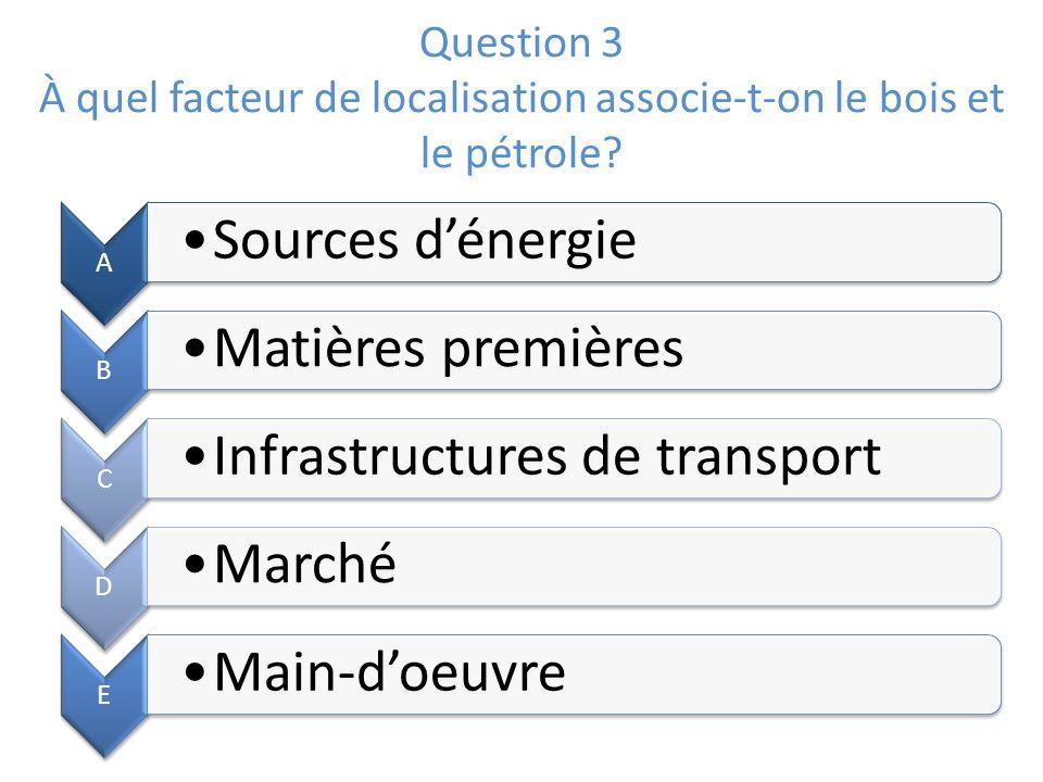 Question 3 À quel facteur de localisation associe-t-on le bois et le pétrole