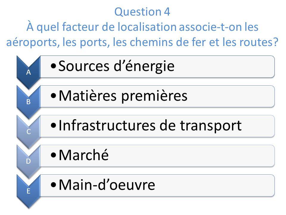 Question 4 À quel facteur de localisation associe-t-on les aéroports, les ports, les chemins de fer et les routes
