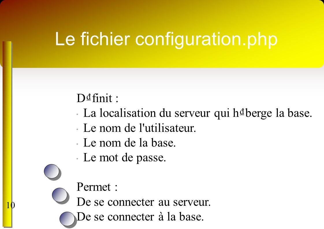 Le fichier configuration.php