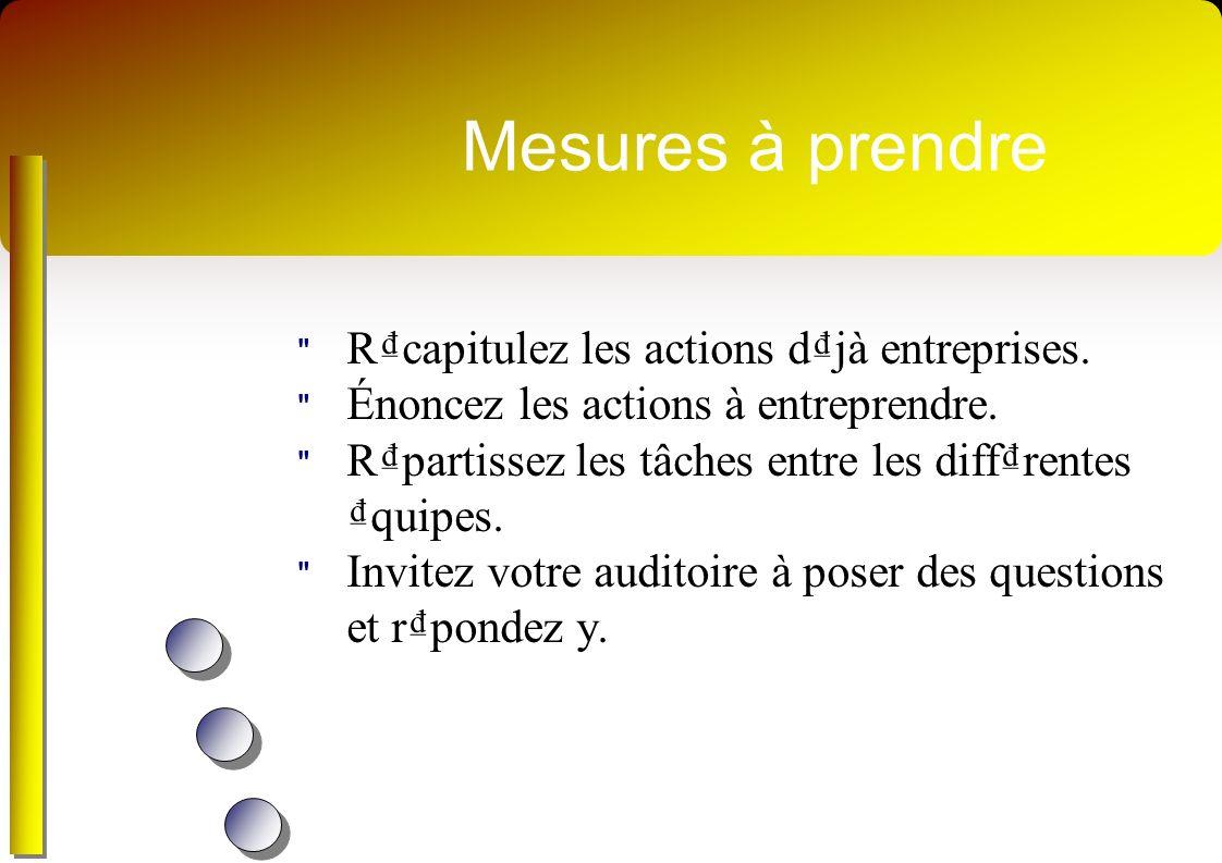 Mesures à prendre R₫capitulez les actions d₫jà entreprises.