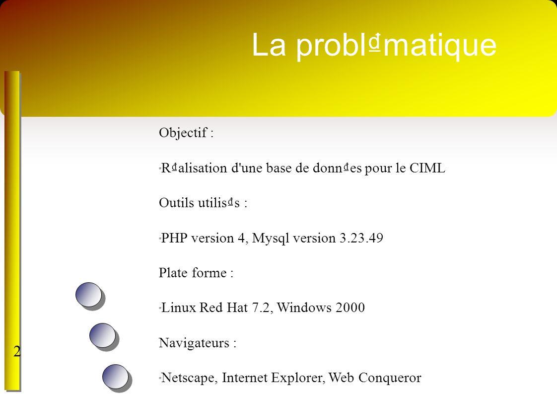 La probl₫matique Objectif : R₫alisation d une base de donn₫es pour le CIML Outils utilis₫s : PHP version 4, Mysql version 3.23.49 Plate forme :