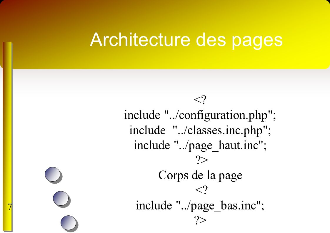 Architecture des pages