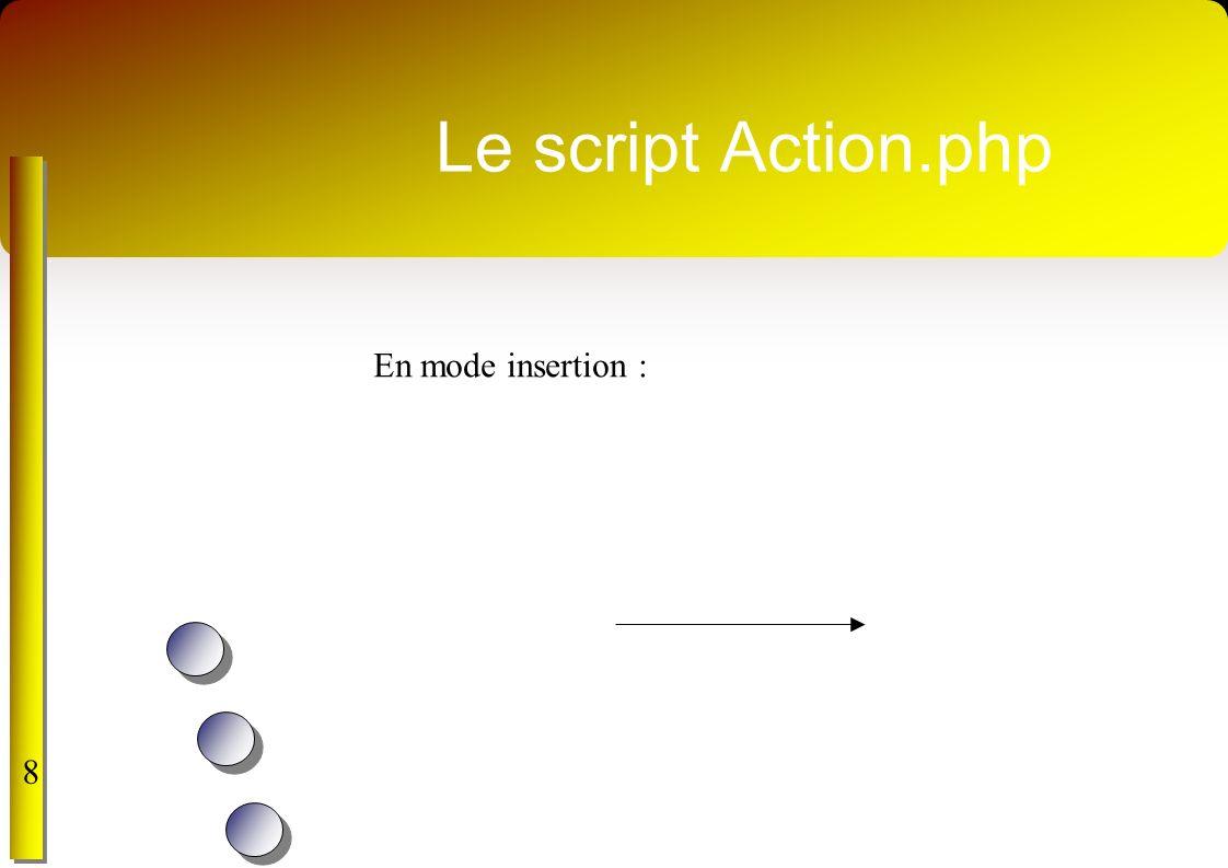 Le script Action.php En mode insertion : 8 Formulaire à remplir