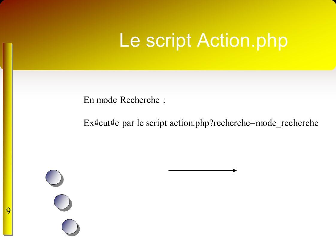 Le script Action.php En mode Recherche :