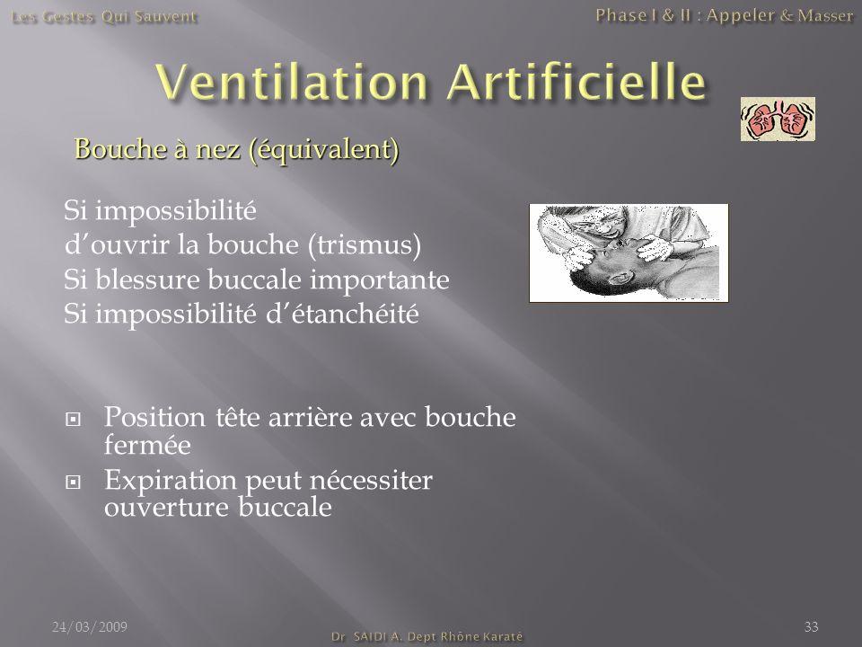 Ventilation Artificielle