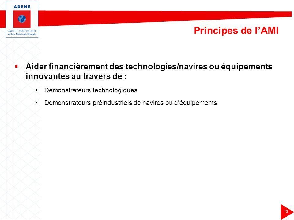 Principes de l'AMI Aider financièrement des technologies/navires ou équipements innovantes au travers de :