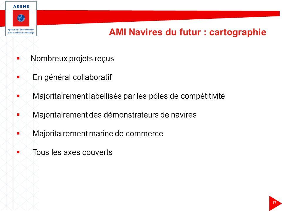 AMI Navires du futur : cartographie