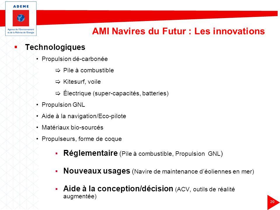 AMI Navires du Futur : Les innovations