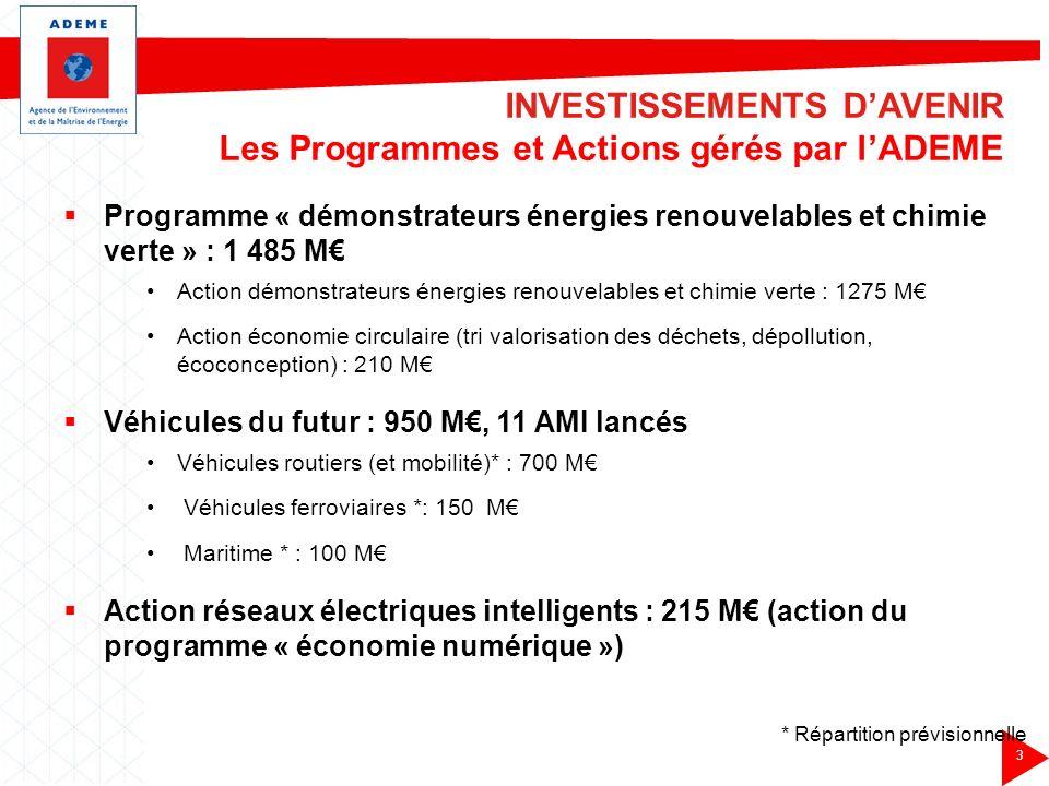 INVESTISSEMENTS D'AVENIR Les Programmes et Actions gérés par l'ADEME