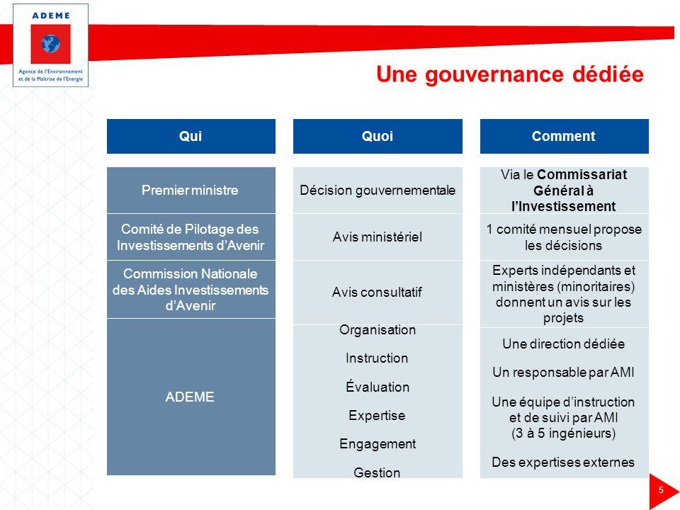 Une gouvernance dédiée