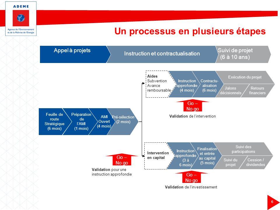 Un processus en plusieurs étapes