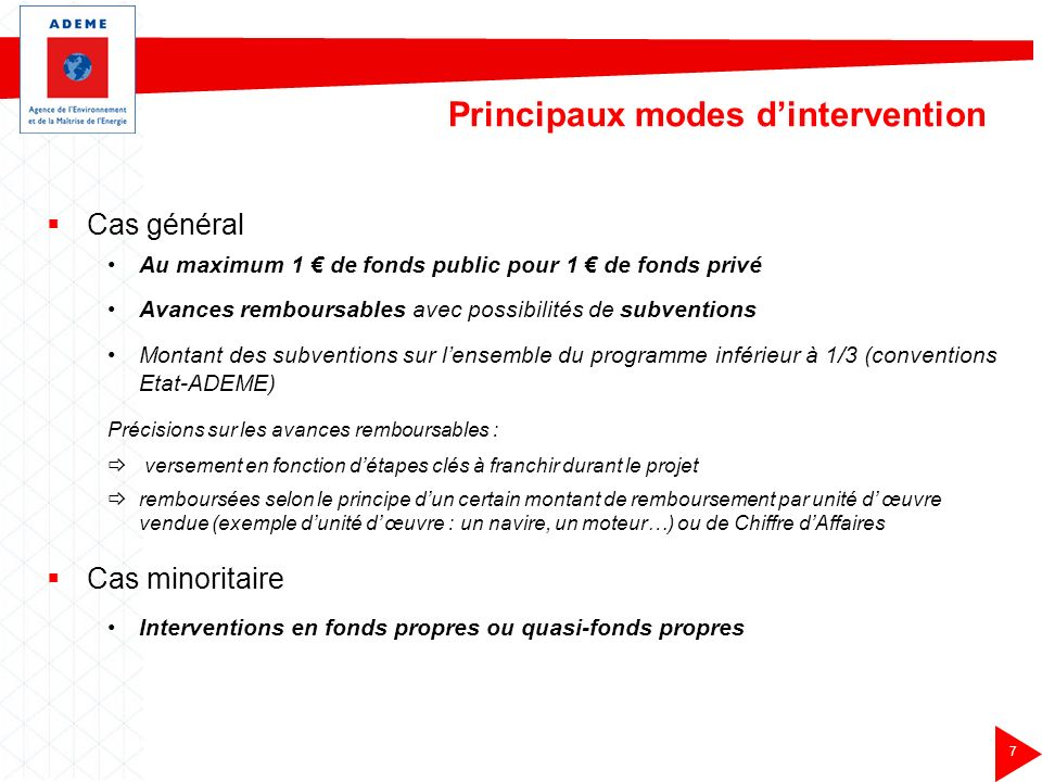 Principaux modes d'intervention