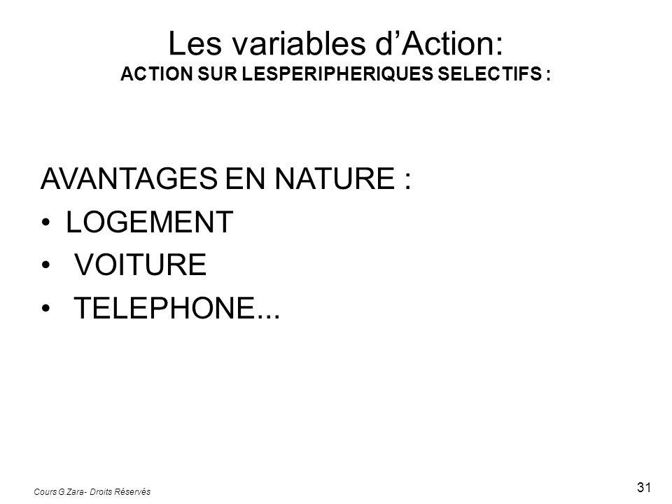 Les variables d'Action: ACTION SUR LESPERIPHERIQUES SELECTIFS :