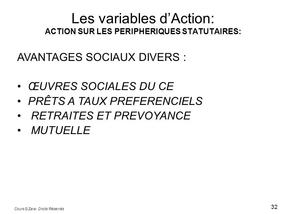 Les variables d'Action: ACTION SUR LES PERIPHERIQUES STATUTAIRES: