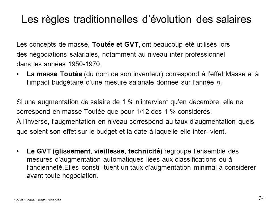 Les règles traditionnelles d'évolution des salaires