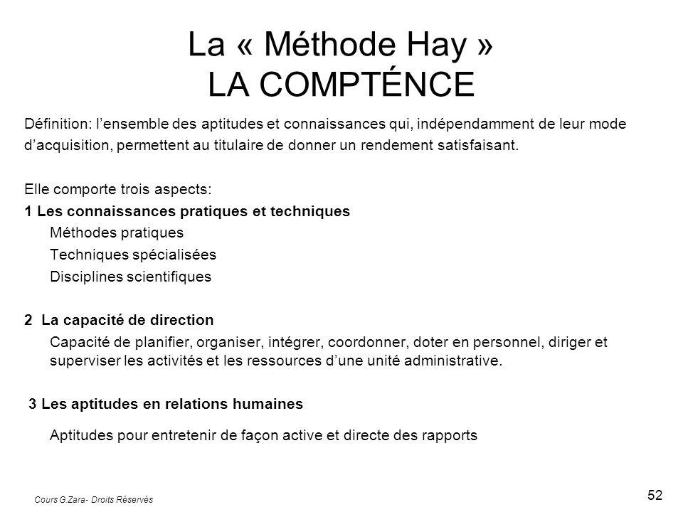 La « Méthode Hay » LA COMPTÉNCE