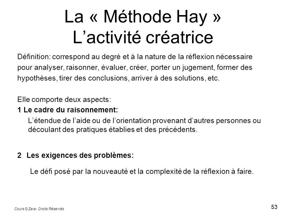 La « Méthode Hay » L'activité créatrice