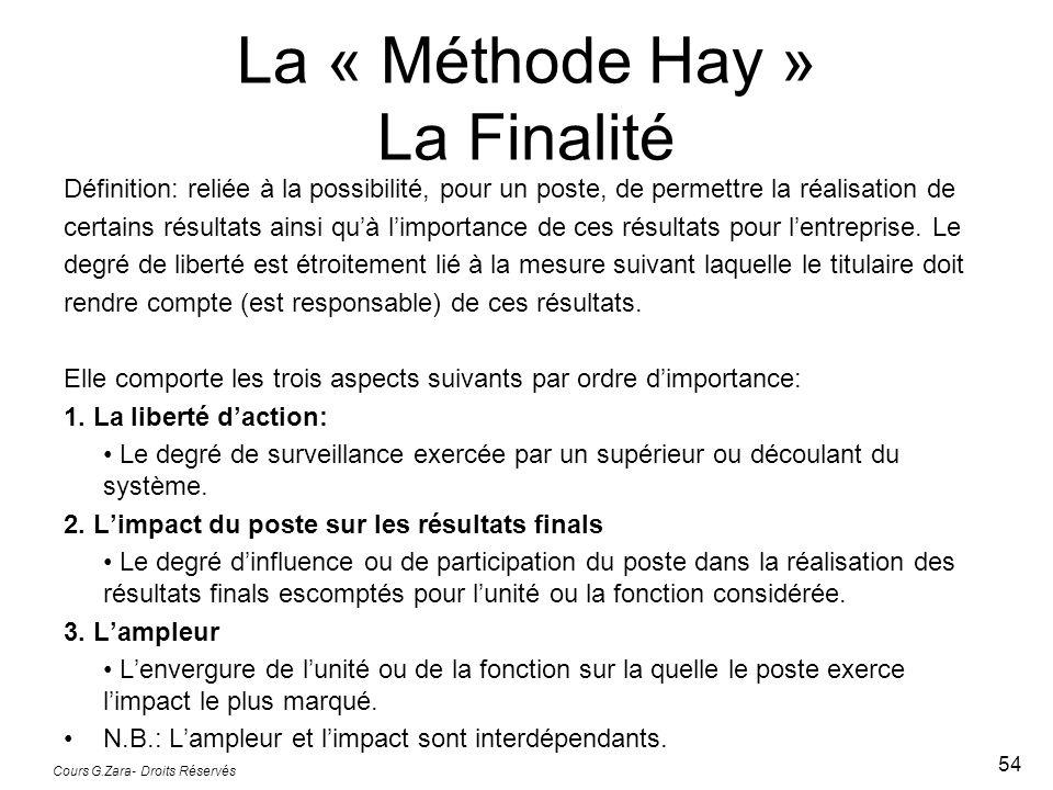 La « Méthode Hay » La Finalité