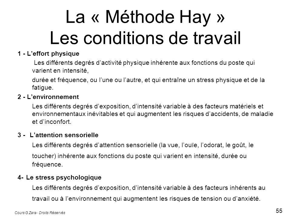 La « Méthode Hay » Les conditions de travail