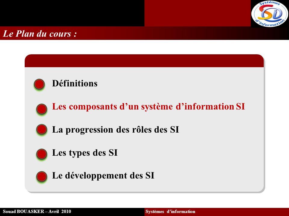 Le Plan du cours : Définitions Les composants d'un système d'information SI La progression des rôles des SI Les types des SI Le développement des SI