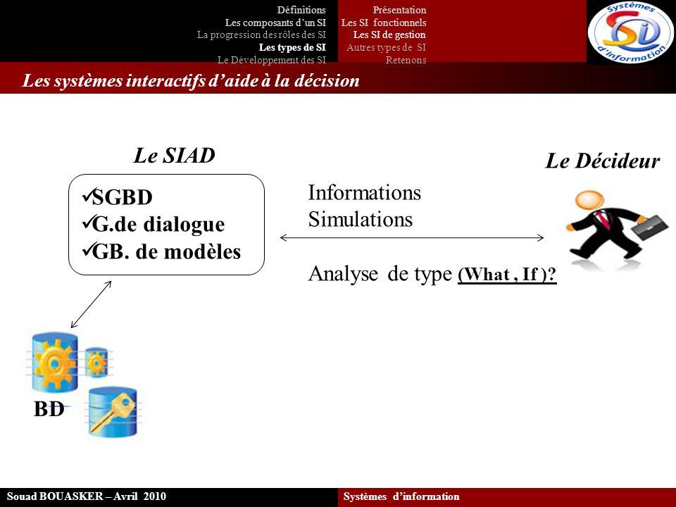 Les systèmes interactifs d'aide à la décision