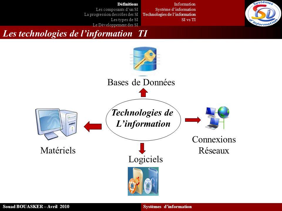 Les technologies de l'information TI