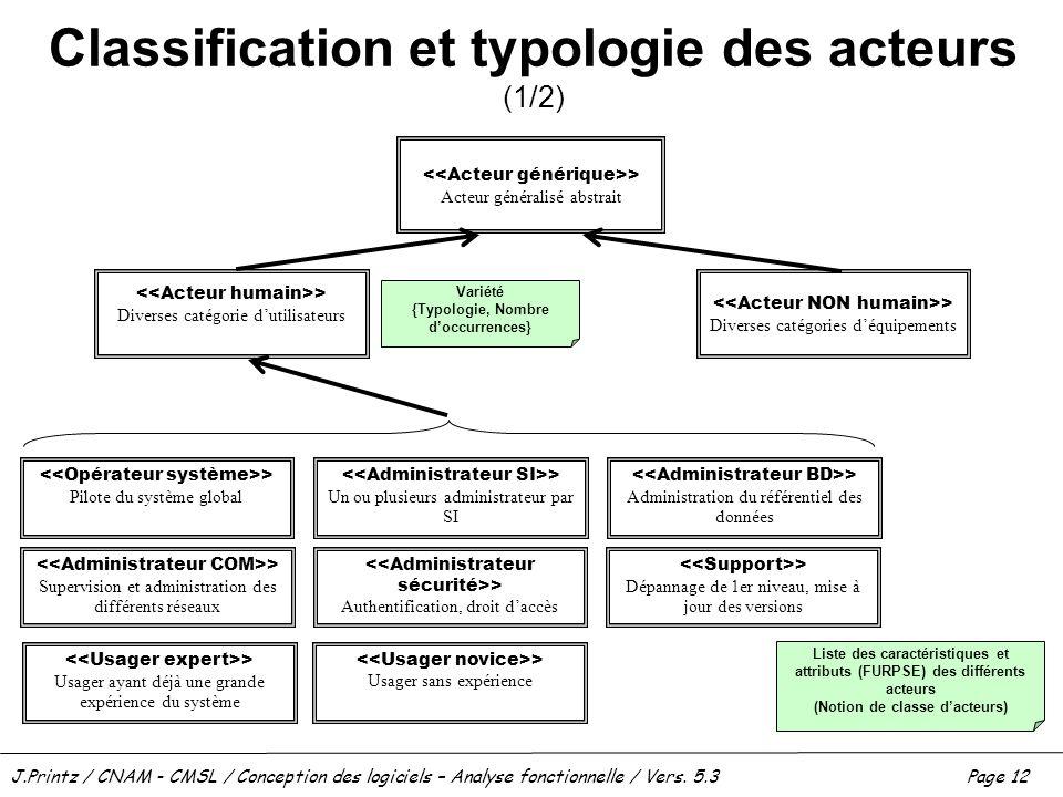 Classification et typologie des acteurs (1/2)