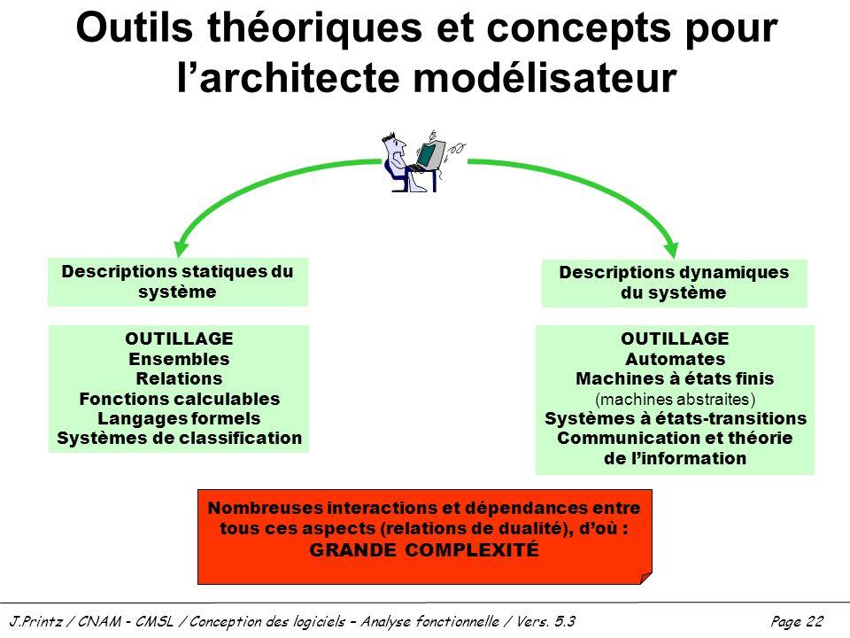 Outils théoriques et concepts pour l'architecte modélisateur