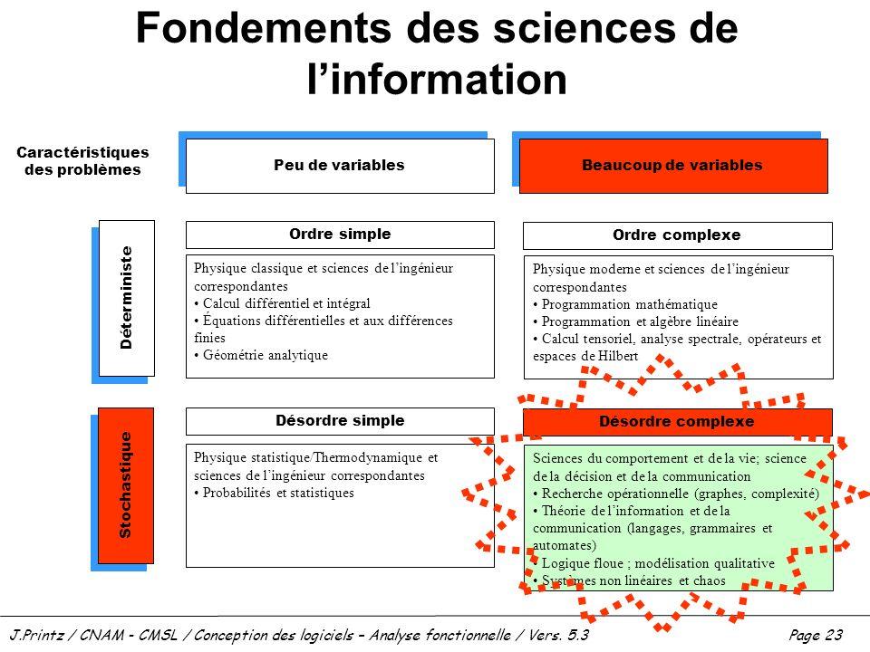 Fondements des sciences de l'information