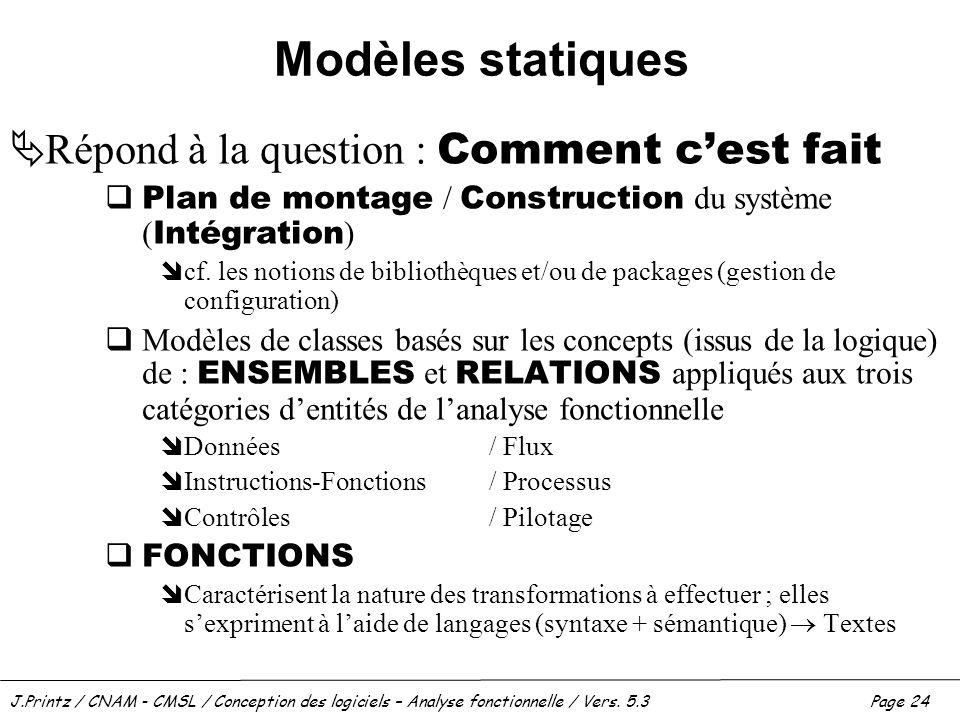 Modèles statiques Répond à la question : Comment c'est fait