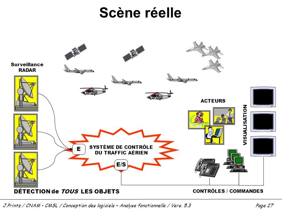 Scène réelle E E/S DÉTECTION de TOUS LES OBJETS Surveillance RADAR