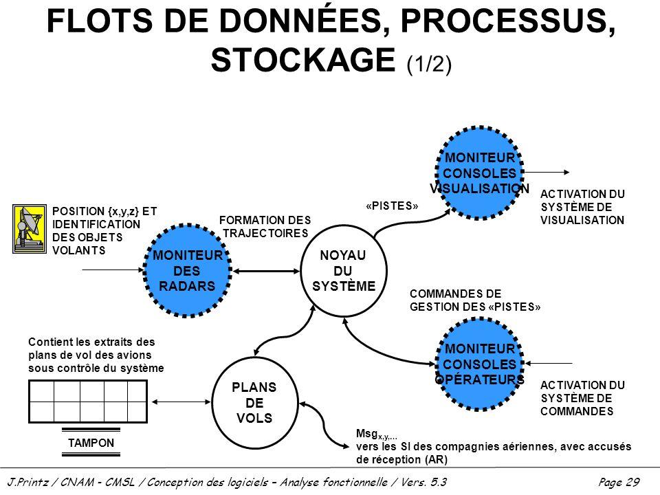 FLOTS DE DONNÉES, PROCESSUS, STOCKAGE (1/2)