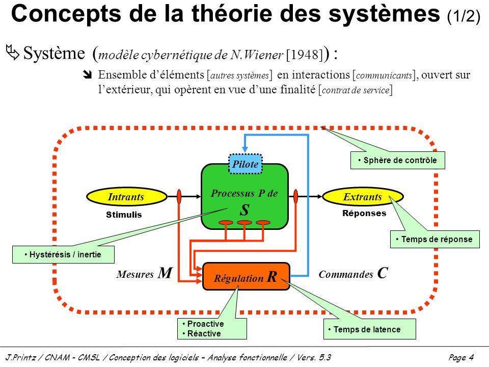 Concepts de la théorie des systèmes (1/2)