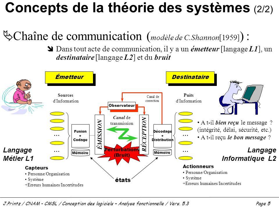 Concepts de la théorie des systèmes (2/2)