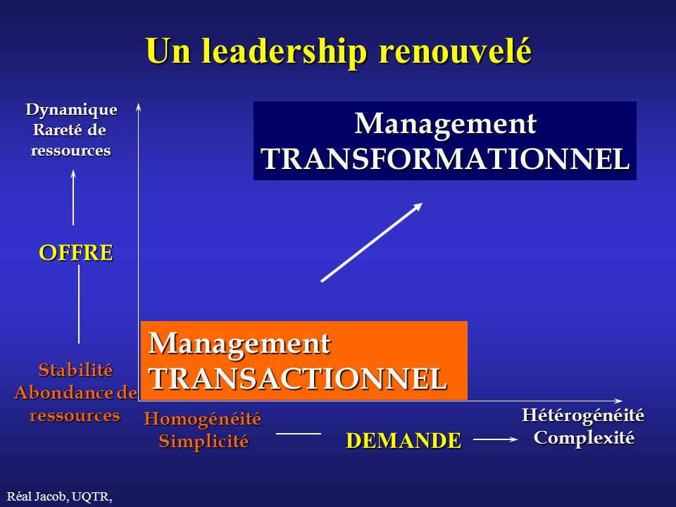Un leadership renouvelé Management TRANSFORMATIONNEL