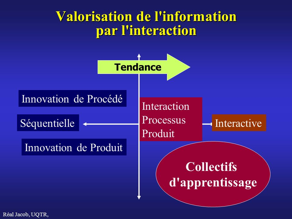 Valorisation de l information par l interaction