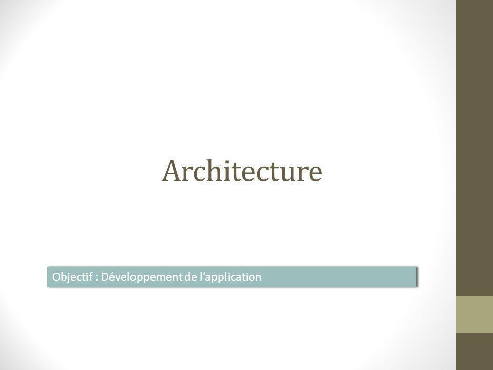 Architecture Objectif : Développement de l'application