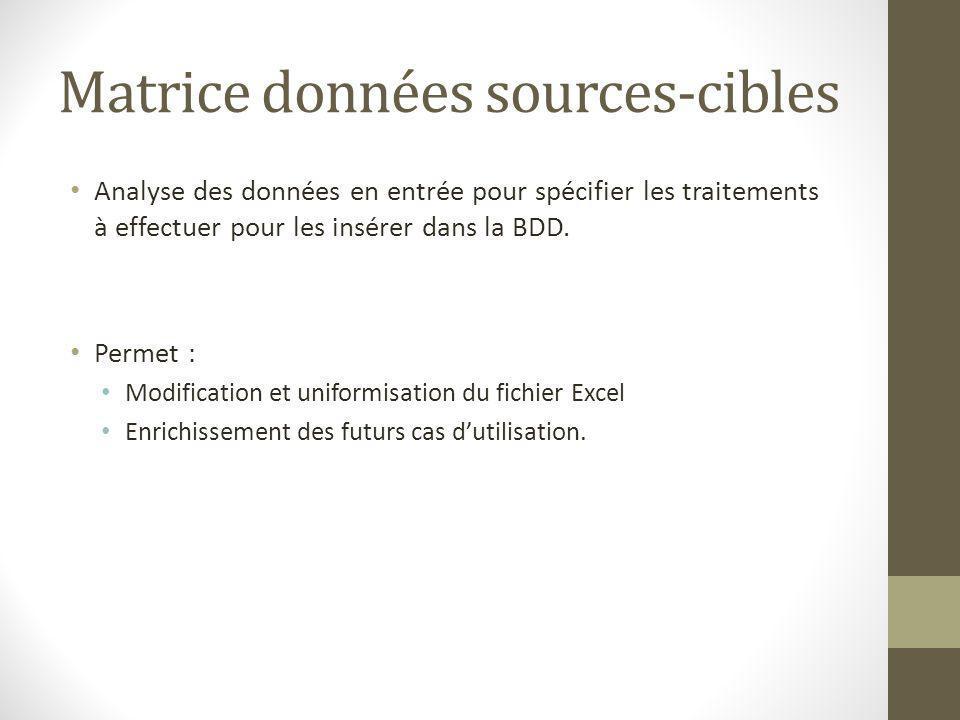 Matrice données sources-cibles