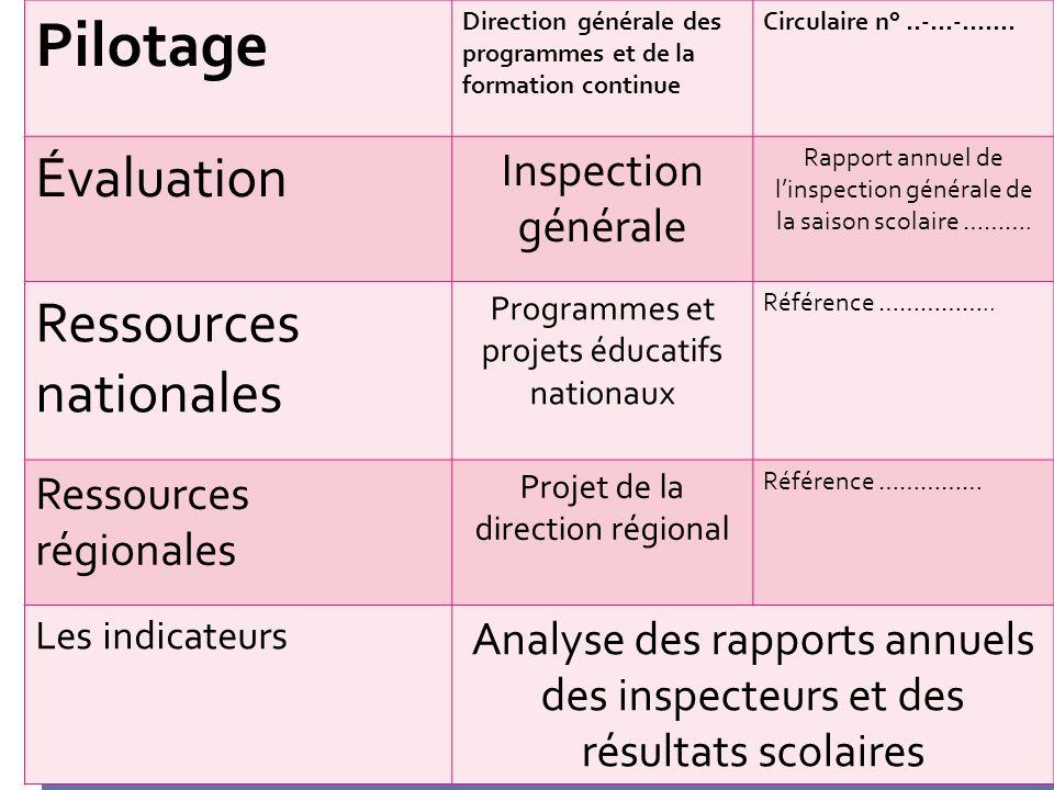 Pilotage Évaluation Ressources nationales Inspection générale